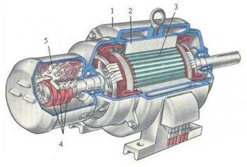 Асинхронный двигатель с фазным