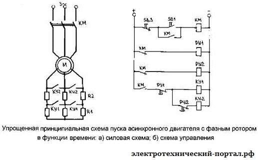Схема автоматического управления пуском асинхронного